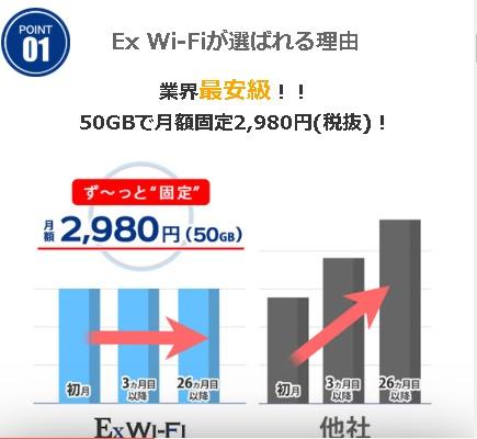 ex wi-fi